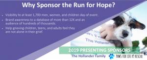 OUR HOUSE 2019 Run For Hope Sponsorships